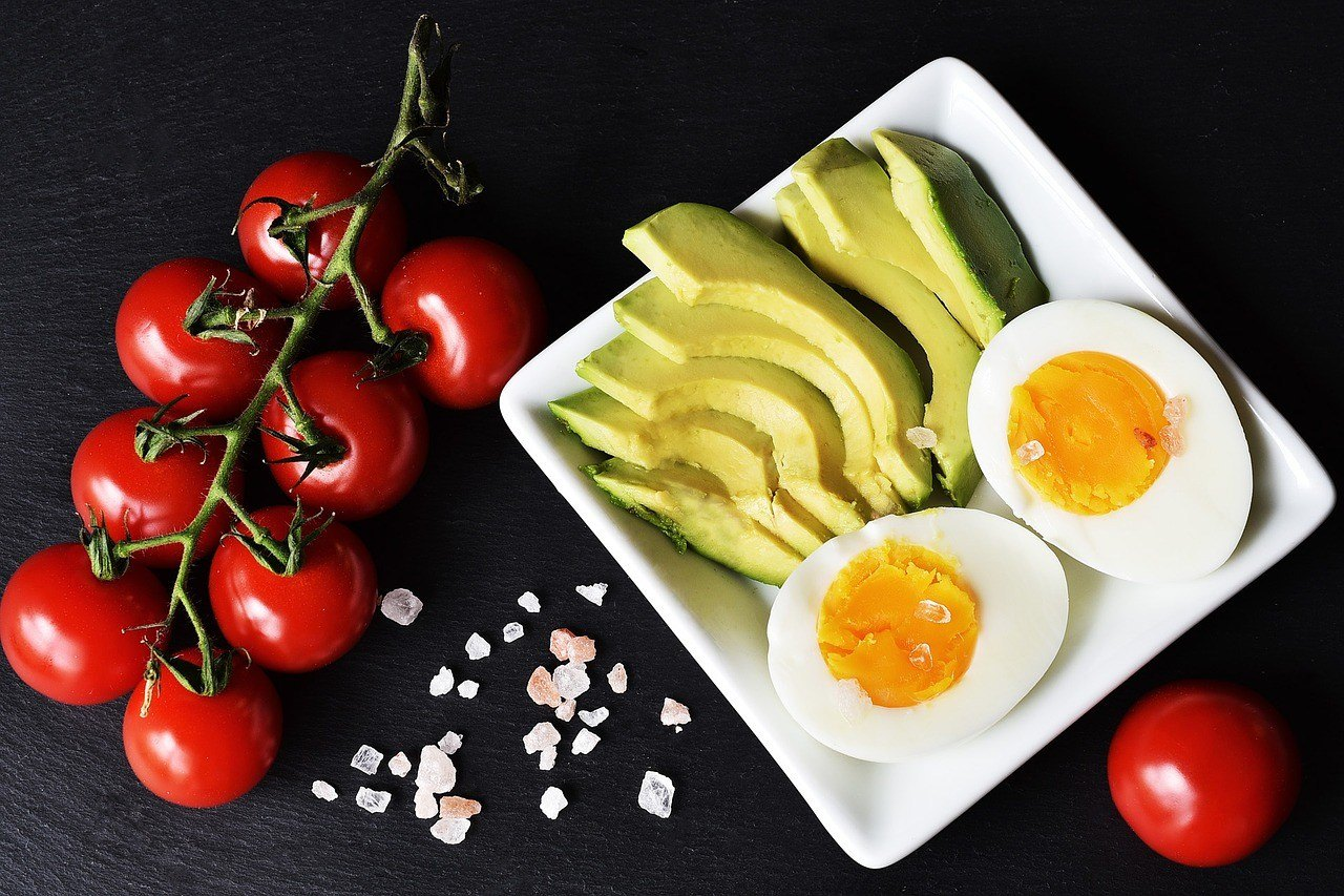 Full Specifications Plan Custom Keto Diet