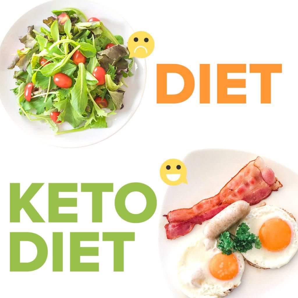 normal diet vs keto diet